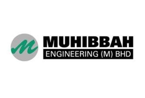 Muhibbah-Engineering-M-Bhd